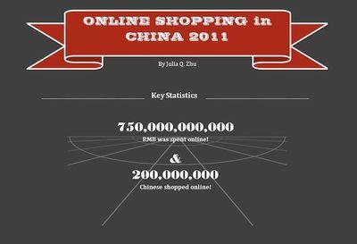 OnlineChina